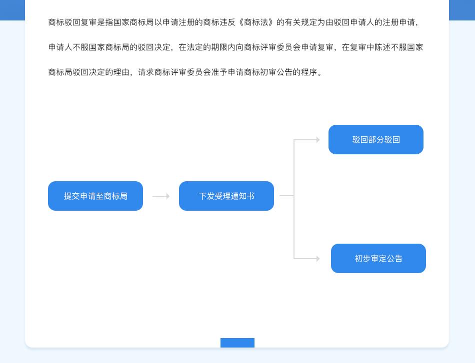 商标驳回复审PC_02.jpg