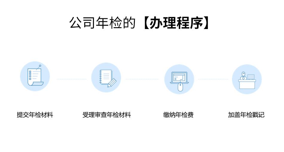 公司年检_04.jpg