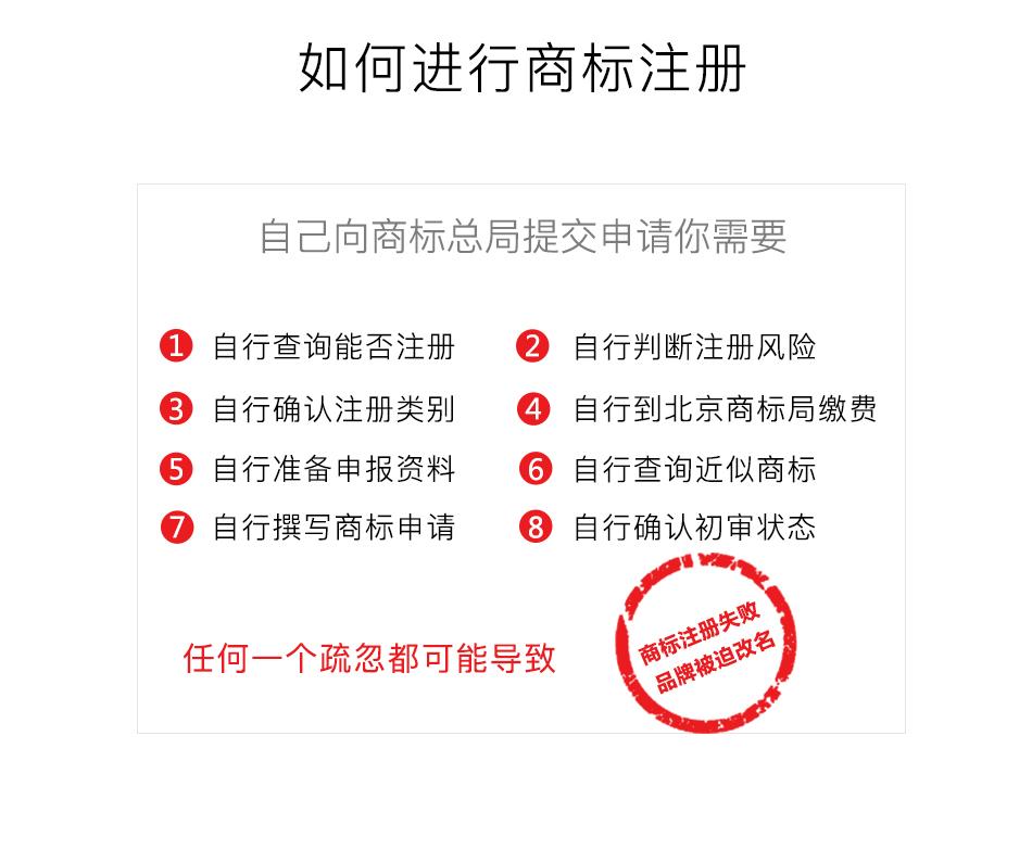 商标内容页PC_05.jpg