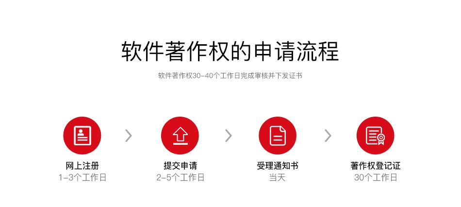 软件著作权PC_04.jpg