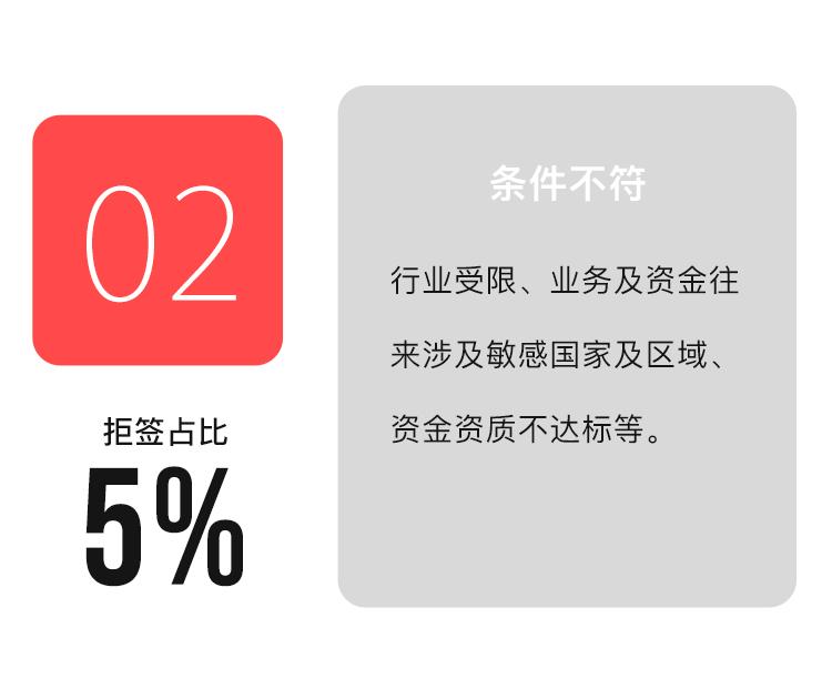 香港公司银行开户WX_05.jpg
