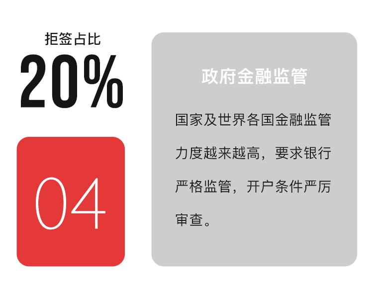 香港公司银行开户WX_07.jpg